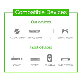 Ugreen Toslink Digitālo Kabeli, Optiskās Šķiedras Audio Kabeļa Adapteris 1m 2m 3m TV Blueray PS3 XBOX DVD, CD Mini Disku AV
